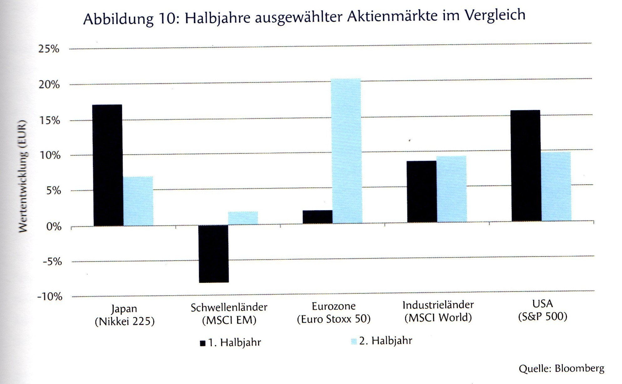 Aktien broker vergleich schweiz