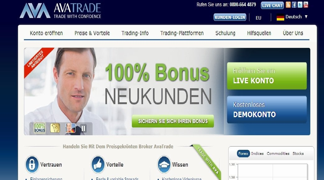 Binr optionen broker test negativ
