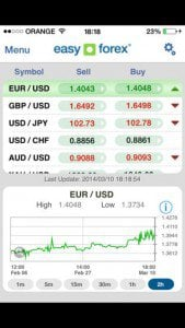 Easy forex inside viewer