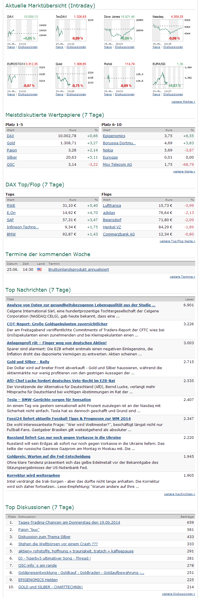 C deutsche bank online brokers