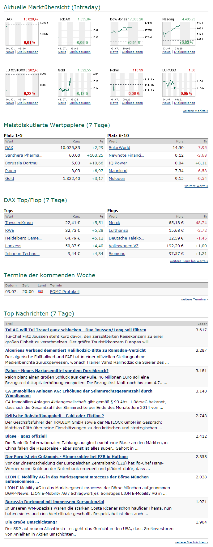 Forex newsletter deutsch