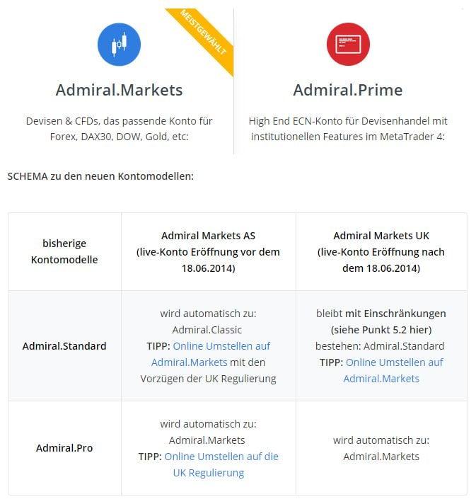 admiral markets neue kontomodelle