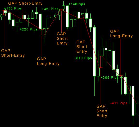 Eine binare optionen broker vergleich 2015