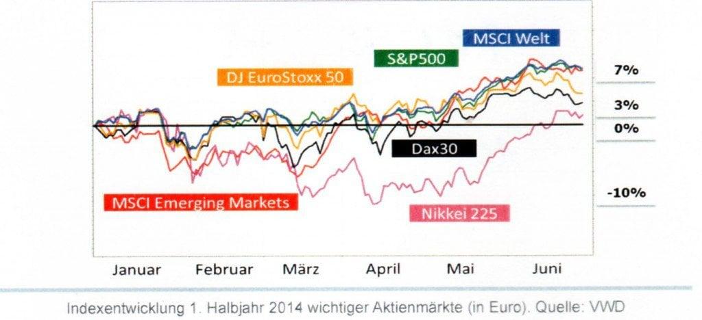 Forex trading in deutschland