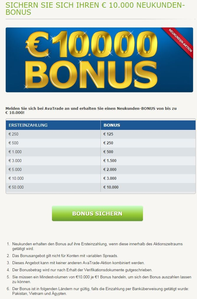 Gsg bonus forex