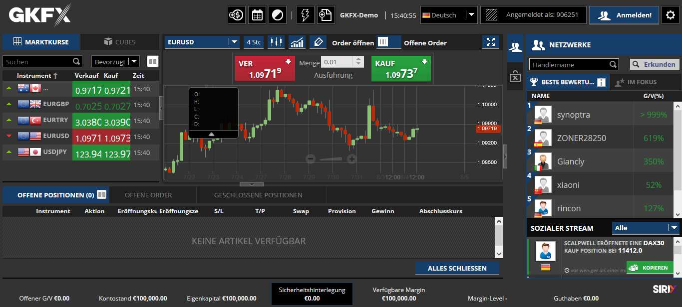 Reviews of binary options brokers: Find out which ones are on the blacklist and should be avoided! Find the best and most of all safe binary traders for !