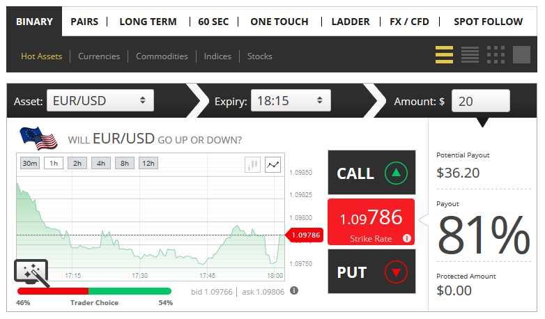 Option trading broker vergleich