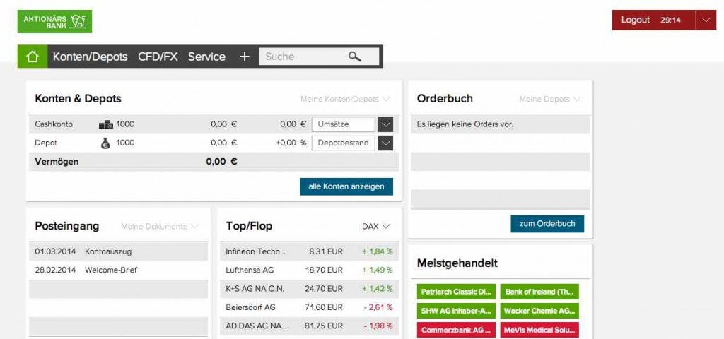 aktionärsbank handelsplattform 1