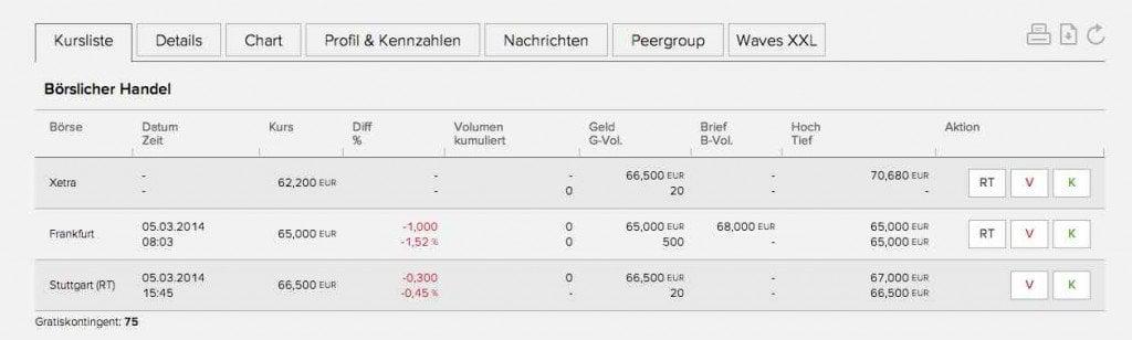 aktionärsbank handelsplattform 2