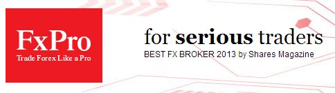 market maker fxpro