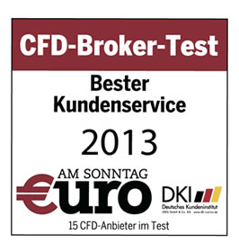 Binre options broker vergleich cfd