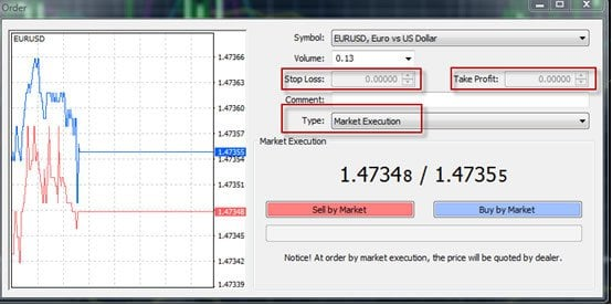 Ecn vs market maker forex brokers