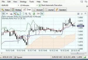 Forex Handelsplattform