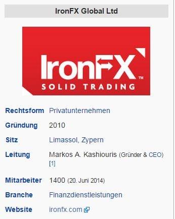 IronFX – Wikipedia