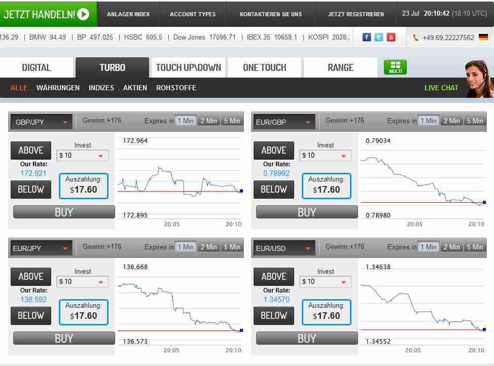 60 sec binary options trading strategies