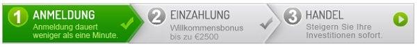 zoomtrader_anmeldung