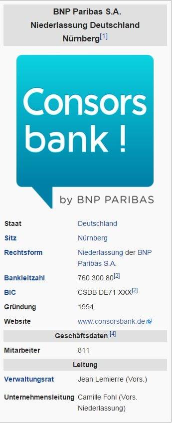 BNP Paribas (Consorsbank) – Wikipedia