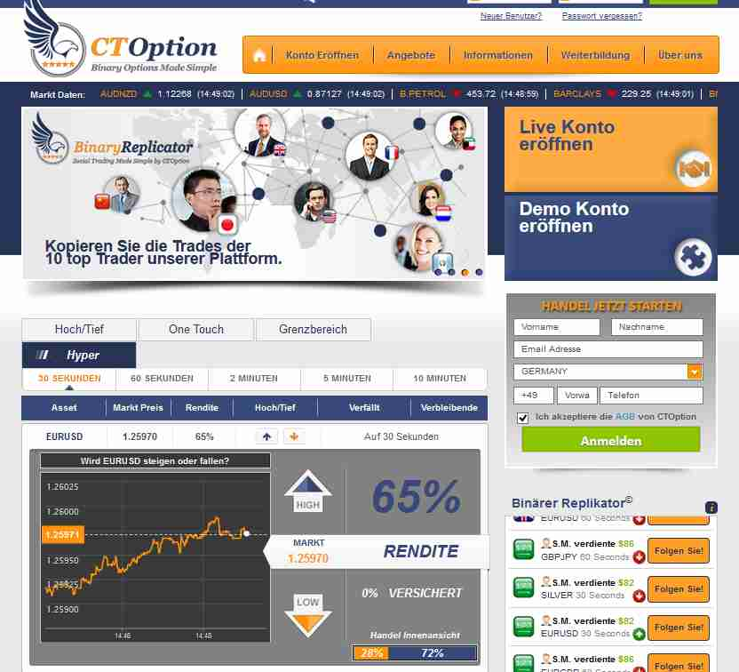 CTOption Webseite