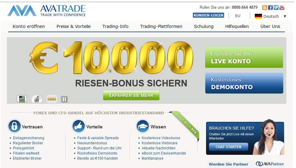 Deutsche forex broker anfnger