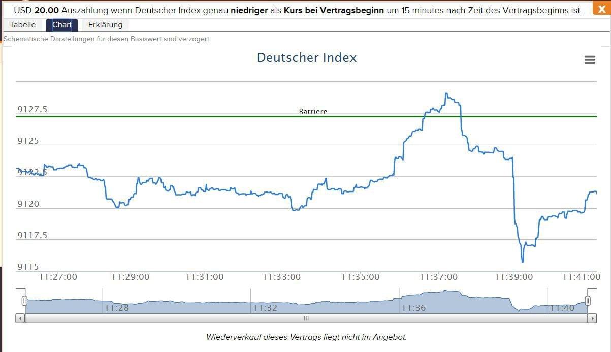 Binre optionen deutsche broker werden