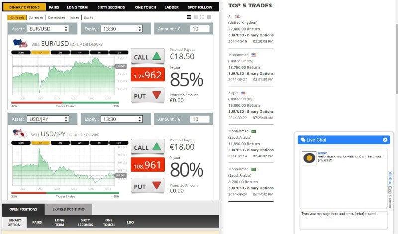 Binary options auto trade com review winning software