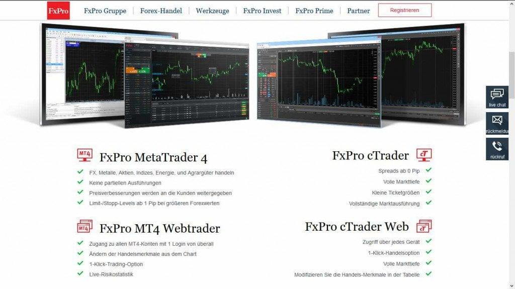 FxPro Erfahrungen - Handelsplattformen