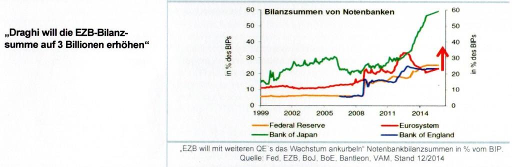 ezb - strafzinsen