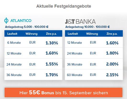 55€ Sonderbonus Festgeld