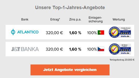 55€ Sonderbonus und die höchsten Festgeldzinsen - 1