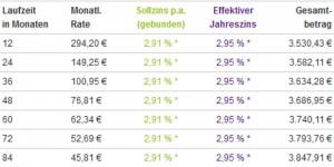 3500 Euro bei der Bank11Direkt leihen