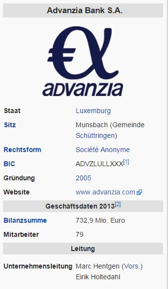 Advanzia Bank – Wikipedia