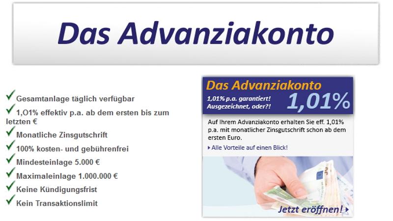 Tagesgeld der Advanzia Bank