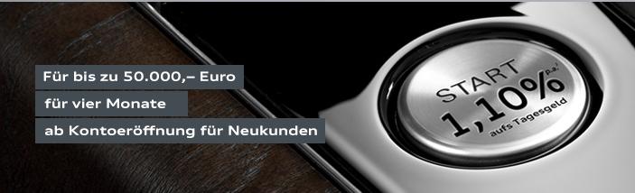 Audibank Erfahrungen - Header