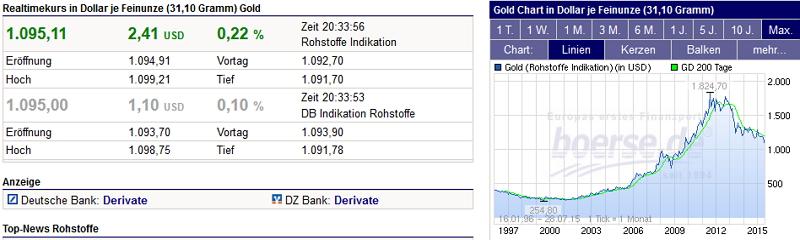 Geld anlegen in Gold als greifbaren Wert