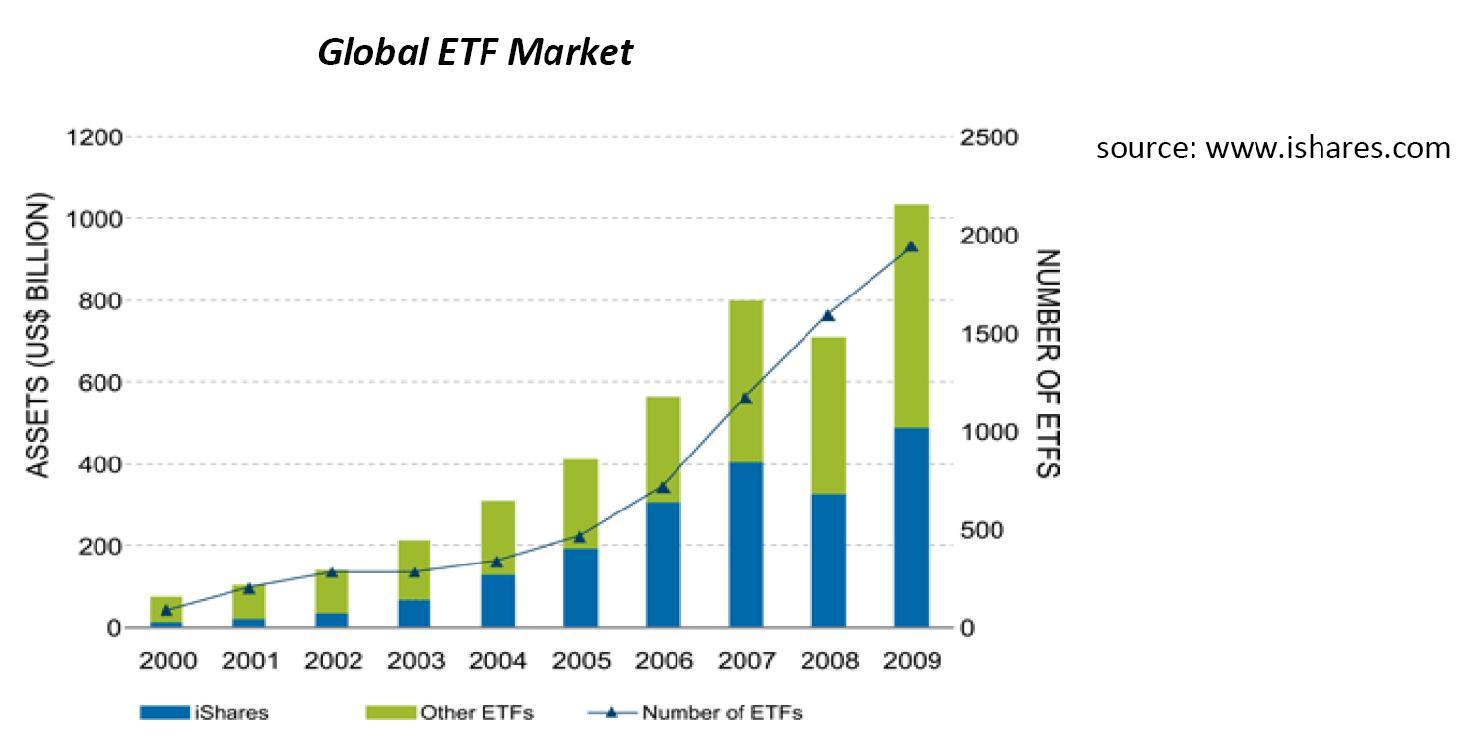 Global-Exchange-Traded-Funds-ETF-Market