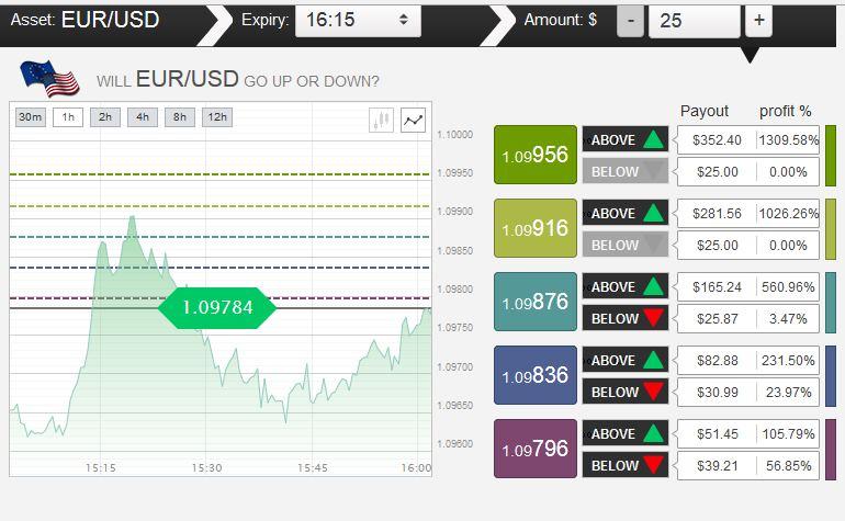 65537 binary trading