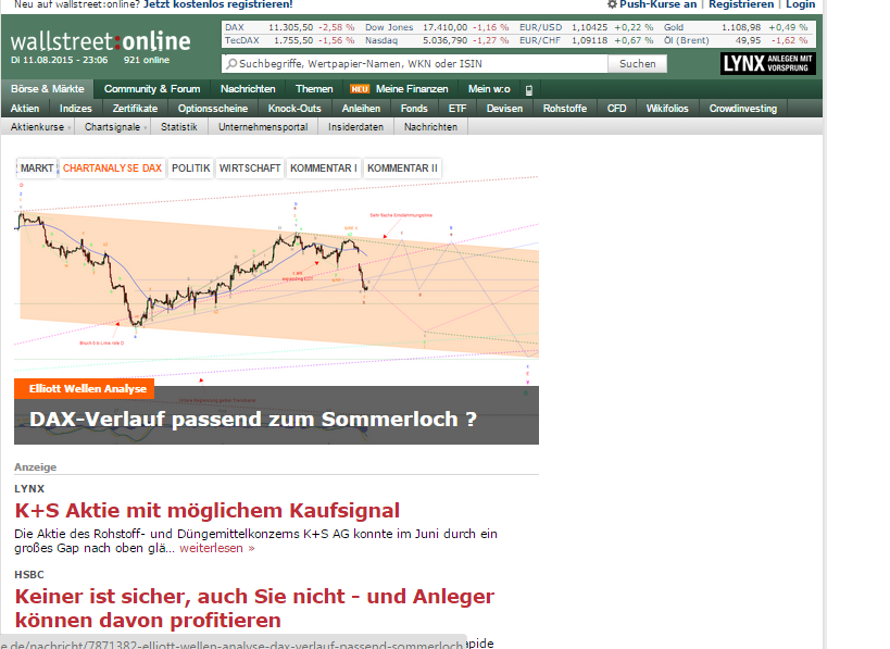 Forex analysen deutsch