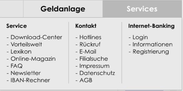 Die Hanseatic Bank bietet Service