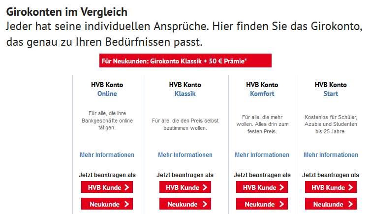 HypoVereinsbank Erfahrungen - Header
