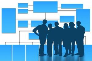 management bei fundamantalanalyse entscheidend