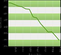 chart-145231__180