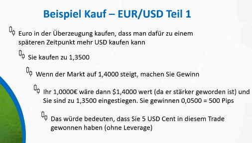 Kauf Eur/USD