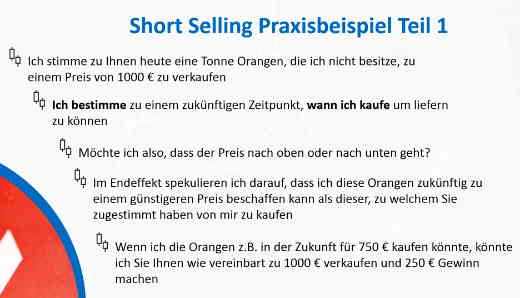 leerverkäufe - short selling