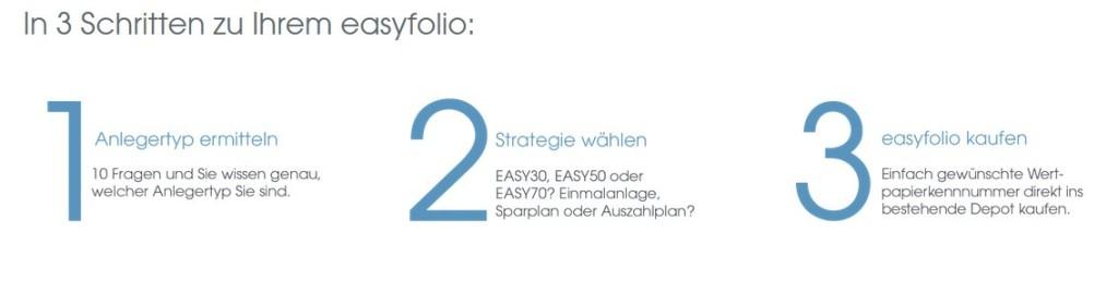 easyfolio Erfahrungen - Fondskauf