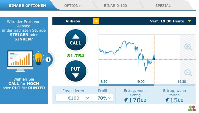 Award-winning analysis software for stock & option traders. The charting software we use everyday.