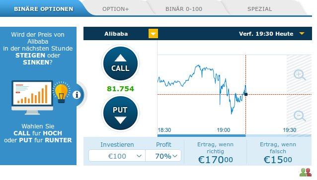 binärer broker tradesignal online backtesting
