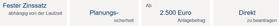 Deutsche Bank Erfahrungen - FestZins Sparen