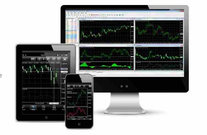 FXTM Erfahrungen - Plattform