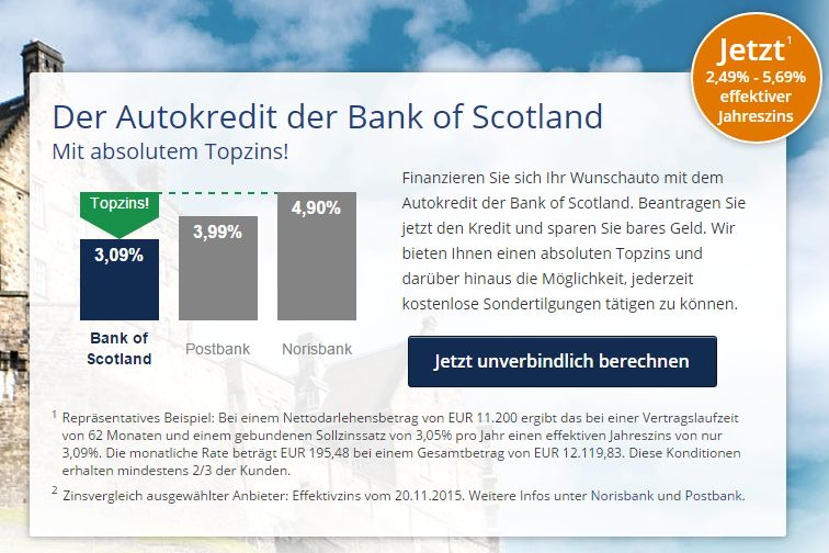 Der Autokredit der Bank of Scotland