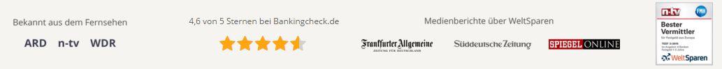 Fibank - Festgeld WeltSparen Rezensionen